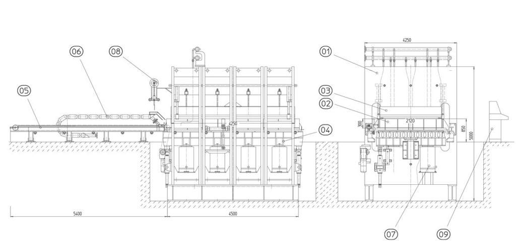 Shema stiskalnice za izdelavo plošč iz termoplastov